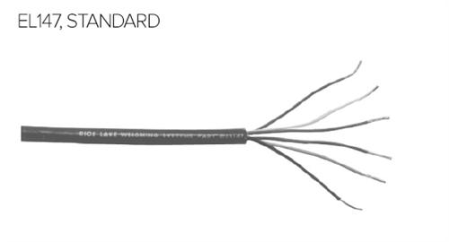 el147 standard • PKM Industrial, S.A.